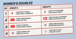 Womens-Doubles-draw