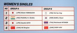 Womens-Singles-draw